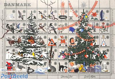 Christmas seals minisheet, No postal value